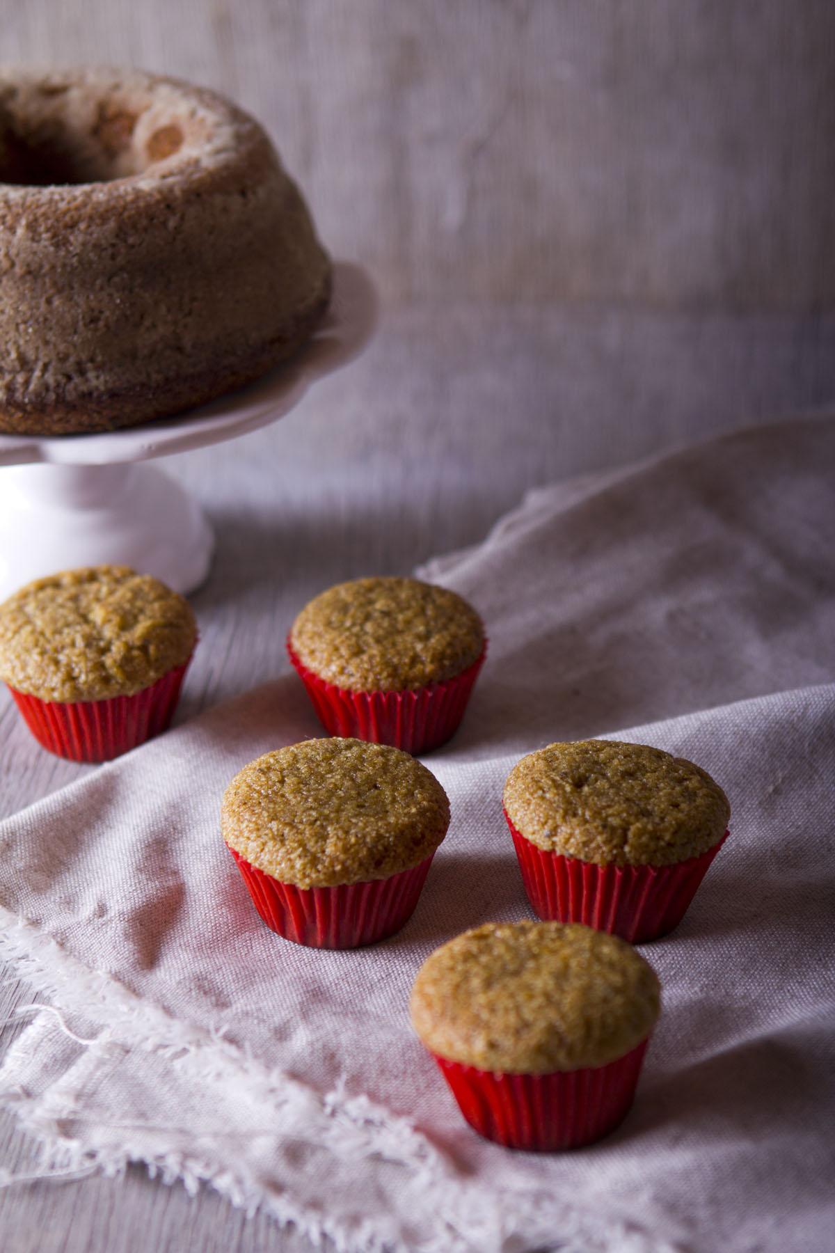 muffinscoco